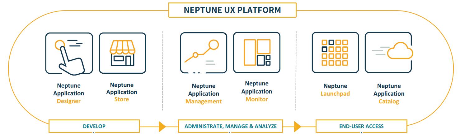 Neptune - Rast Software